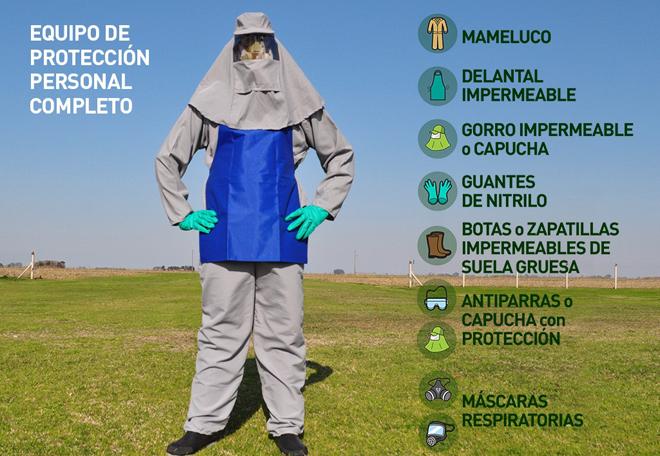 El equipo de protección recomendado por las cámaras empresariales.